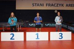 Siegerehrung beim Regio Cup in Stockerau